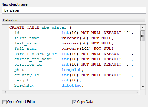 Sqlite Default Datetime