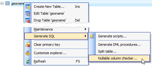 DB2 Tools by SQL Maestro Group