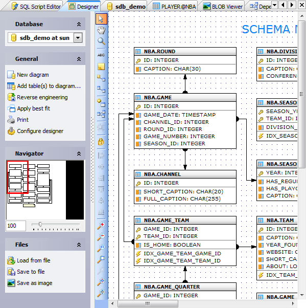Firebird gui tools firebird database management software by sql schema designer ccuart Images