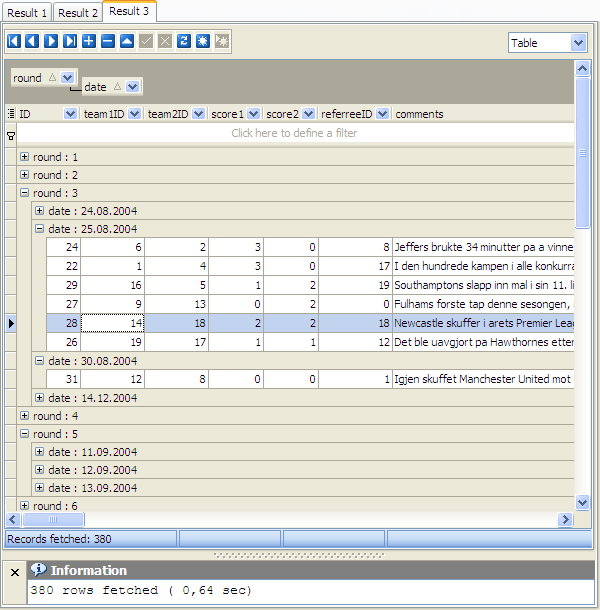 SQLite Admin Tool - SQLite Database Browser by SQL Maestro Group