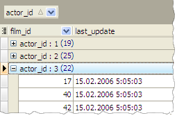 Number of grouped records