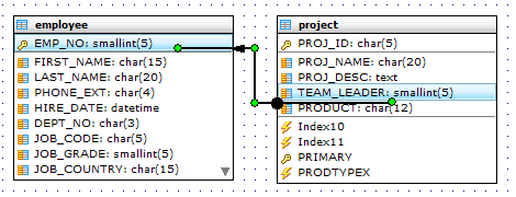 DB diagram: foreign key columns